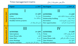 ماتریس مدیریت زمان