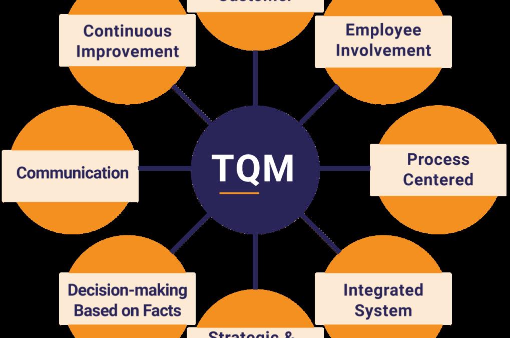 TQM چیست؟ (TOTAL QUALITY MANAGEMENT)